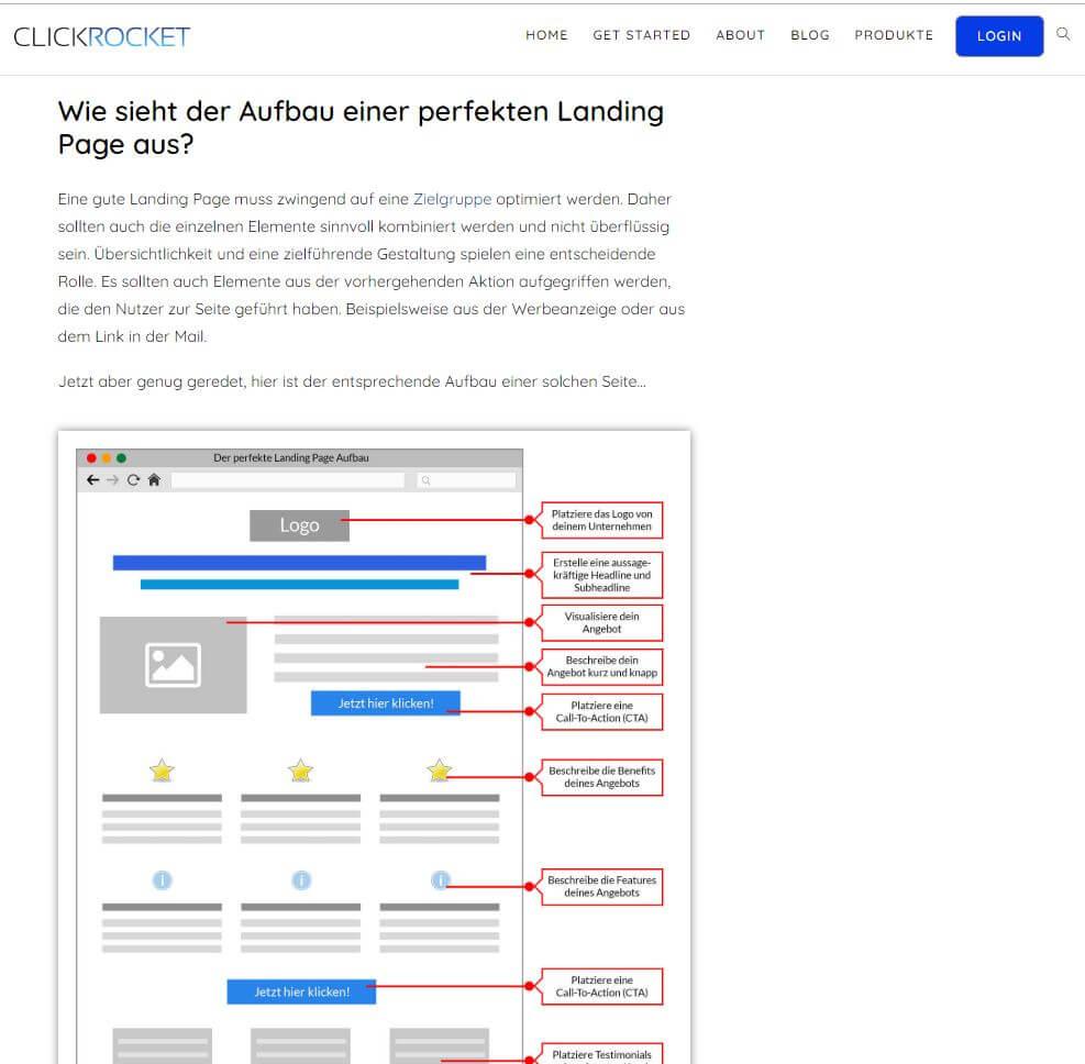Content Medium Bild für Content Plan