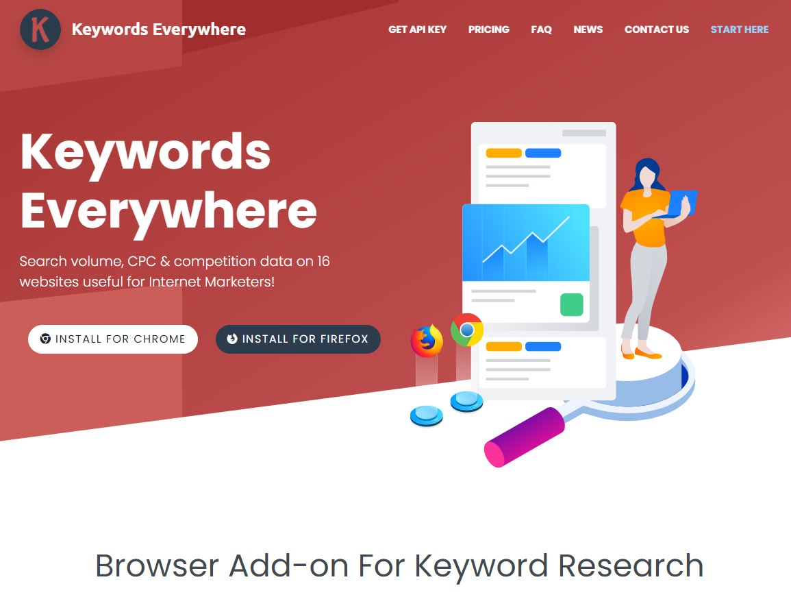 Content Marketing Tool 3 Keywords Everywhere