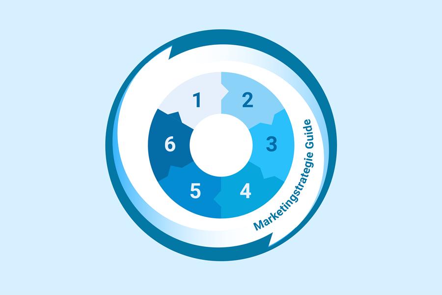 Marketingstrategie Guide Übersicht