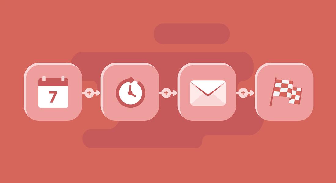 E-Mail Funnel erstellen