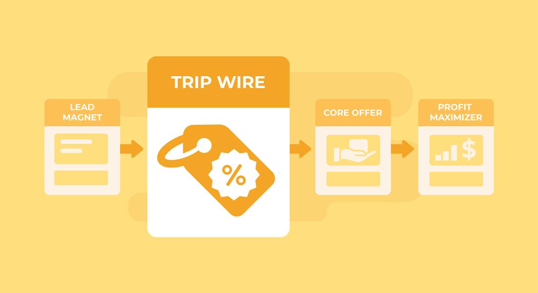 TripWire Marketing